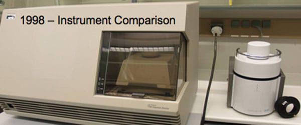 So You Think You Know PCR?