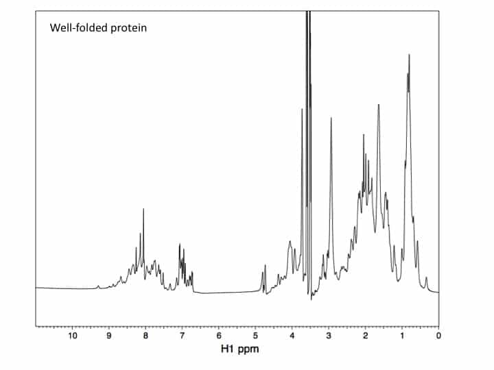 What Can NMR Do For You? – Part One