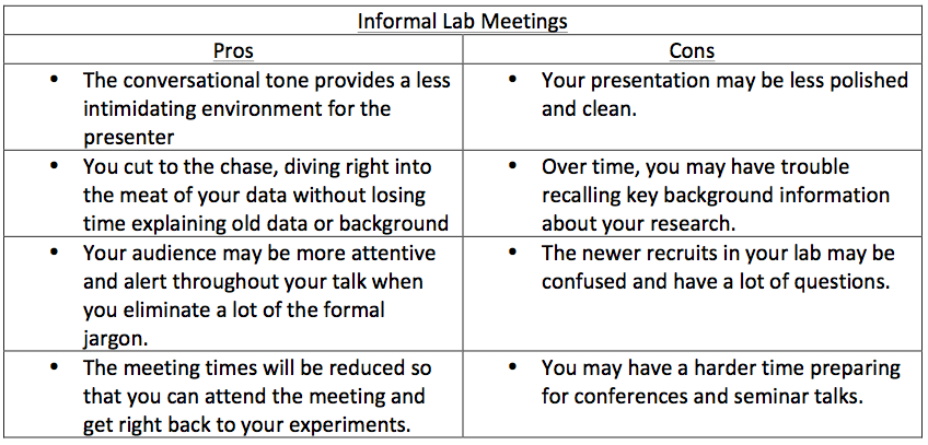 A Tale of Two Lab Meetings