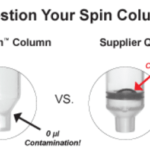 How Zymo-Spin columns from Zymo Research solve your 3 most pressing problems in the cleanup and isolation of DNA & RNA