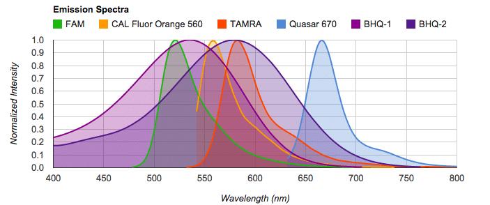 EmissionSpectranew