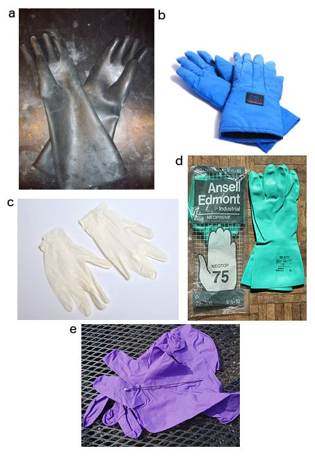Guard Yourself with Our Guide to Gloves