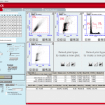"""Being """"Accuri-te"""" Through Cytometry: A Guide to Accuri C6 Software"""