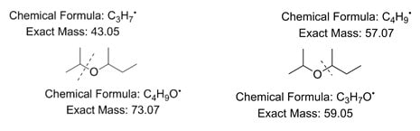 ChemDraw for Biologists & Chemists - Bitesize Bio
