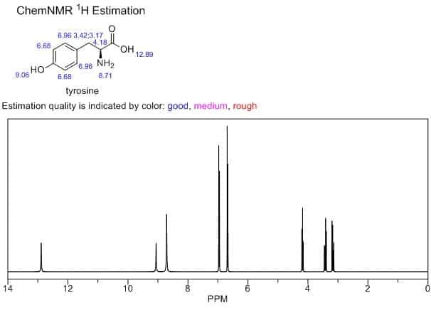 NMR Prediction