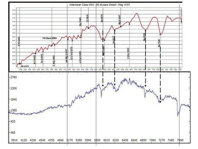 Crash Course in Fourier Transform Infrared Spectroscopy