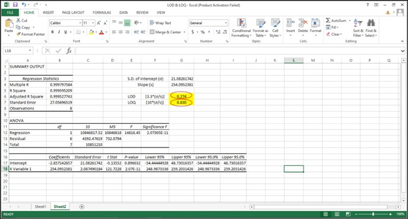 Computing LOQ and LOD in Excel