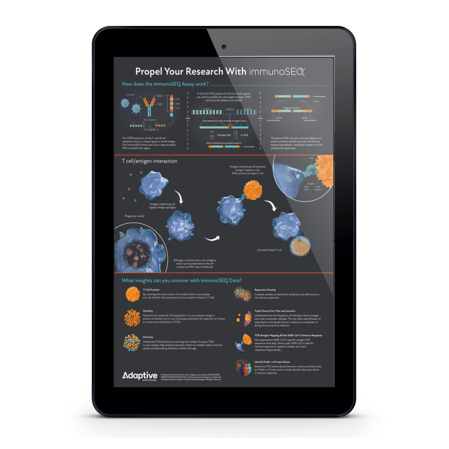 Propel your research with the immunoSEQ® Assay Poster on iPad